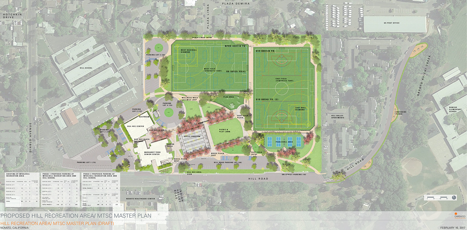 Image of Hill Master Plan conceptual design