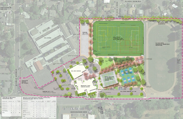 Hill Rec Master Plan - Click for Larger Image
