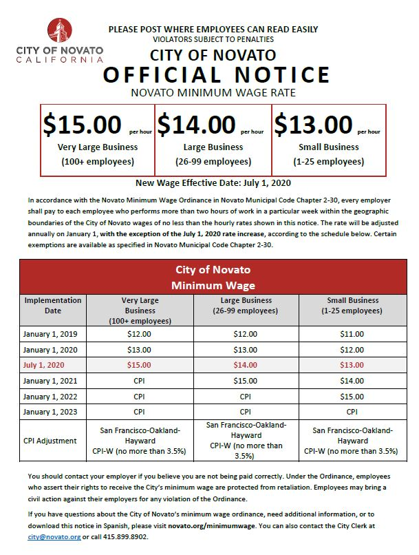 photo of minimum wage notice